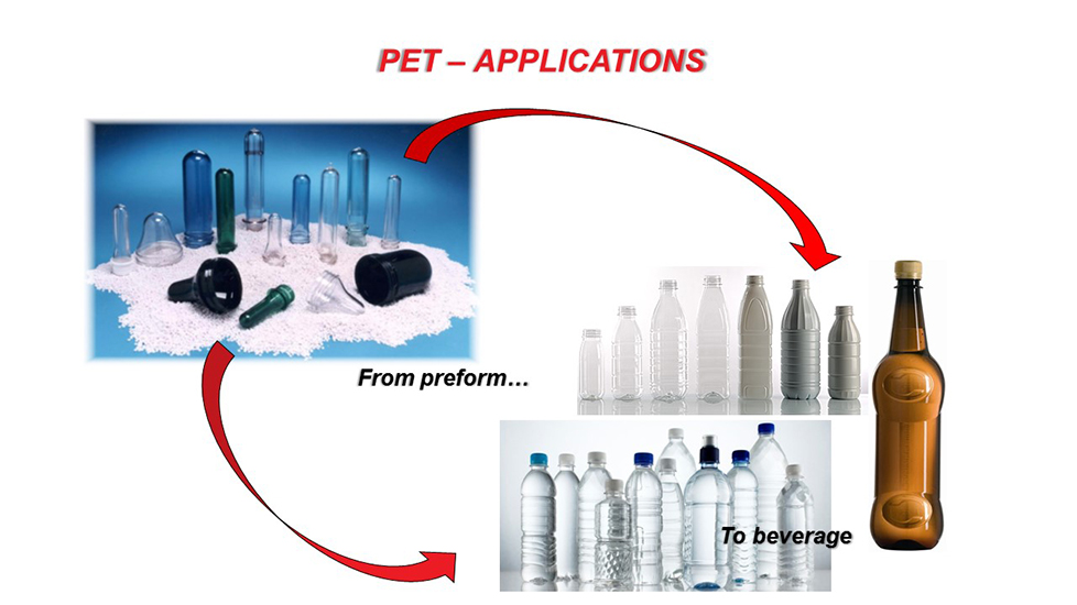 PET Systems